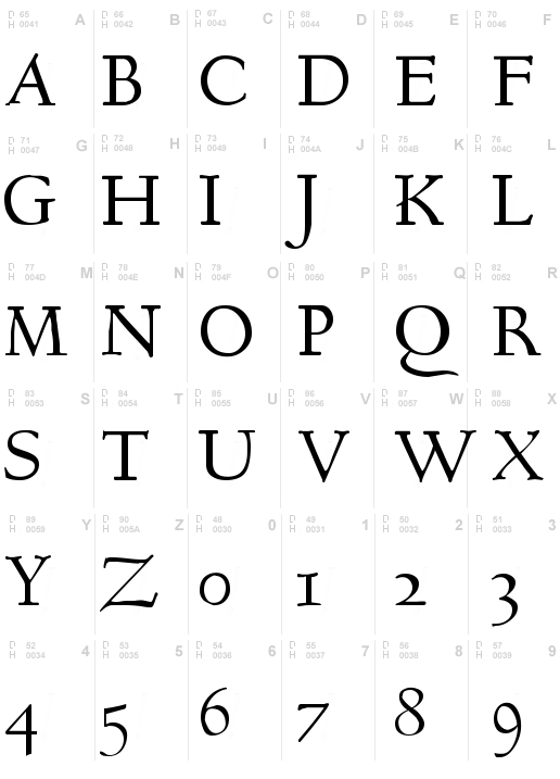 Bertham, Regular Font, Download Bertham, Regular .ttf